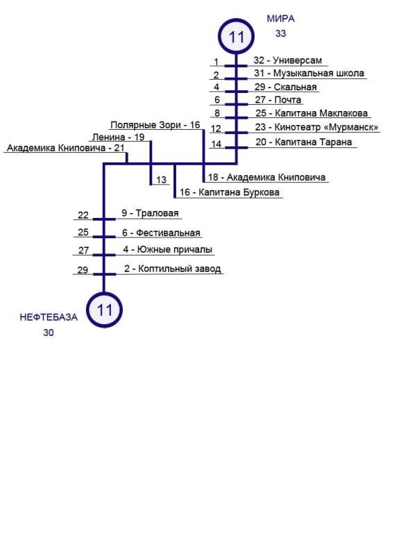 схема маршрута №11 -