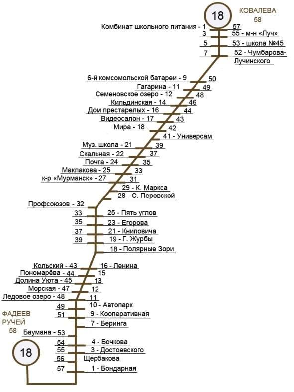 схема маршрута №18 -