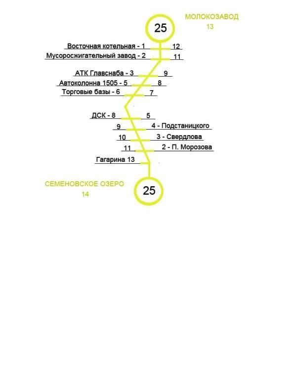 схема маршрута №25 -