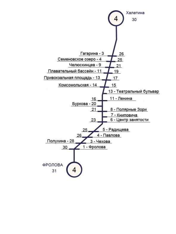 схема маршрута №4 -