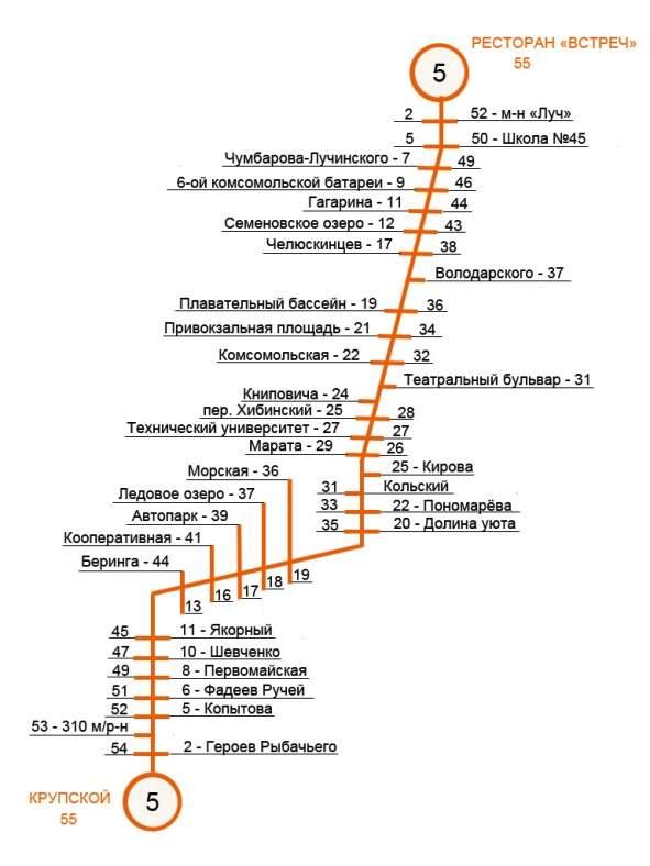 схема маршрута №5 -